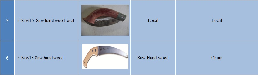 other saw tools-2